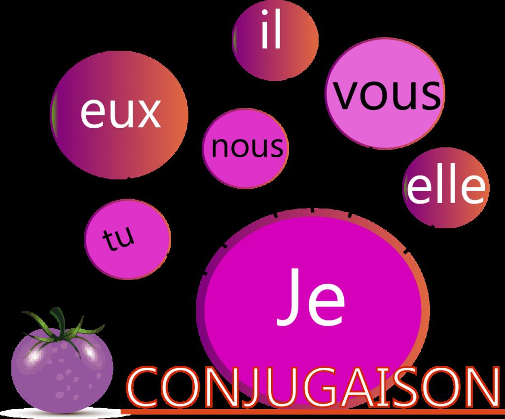 Garantir Conjugaison